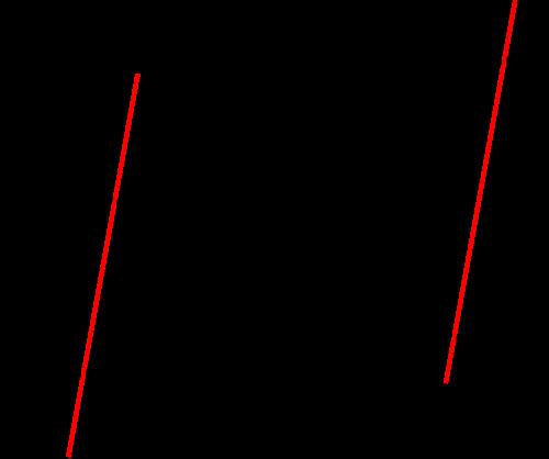 exercice sur le theoreme de thales