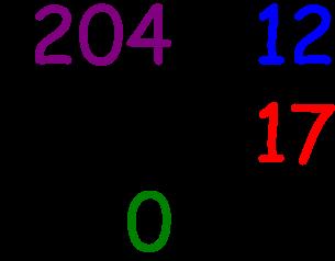 exemple multiple d un  nombre
