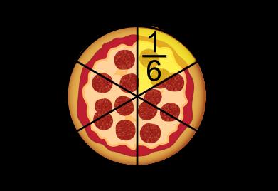un sixième de pizza