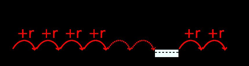 cas particulier formule suites arithmétiques