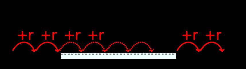 formule explicite suites arithmétiques