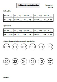 Table De Multiplication Du 3