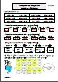 Comparer des nombres décimaux - correction