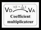 Coefficient multiplicateur