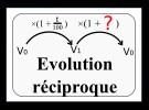 Evolution réciproque