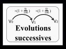 Evolutions successives