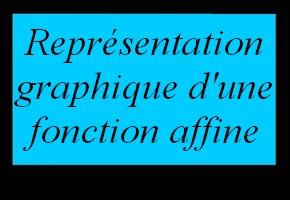 Représentation graphique d'une fonction affine