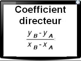 Calculer le coefficient directeur d'une droite