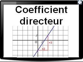 Déterminer graphiquement le coefficient directeur d'une droite