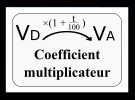 Coefficient multiplicateur