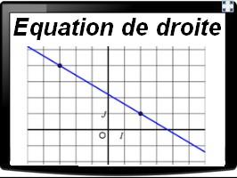 Déterminer graphiquement l'équation réduite d'une droite