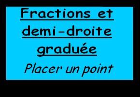 Fractions : Placer un point sur une droite graduée