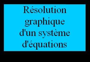 Représentation graphique des solutions d'un système d'équations