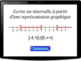 Ecrire un intervalle à partir d'une représentation graphique