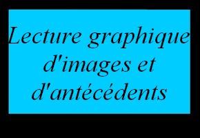 Lecture graphique d'images et d'antécédents