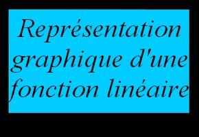 Représentation graphique d'une fonction linéaire