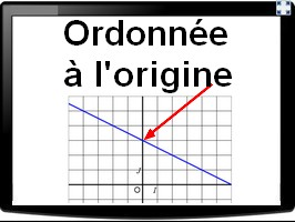 Déterminer graphiquement l'ordonnée à l'origine d'une droite