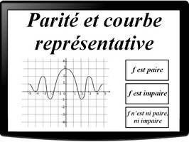 Parité d'une fonction et courbe représentative