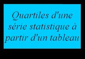 Quartiles d'une série statistique à partir d'un tableau