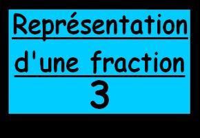 Représentation de fractions 3