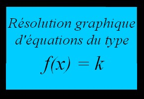 R�solution graphique d'�quations du type f(x)=k