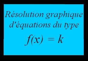 Résolution graphique d'équations du type f(x)=k