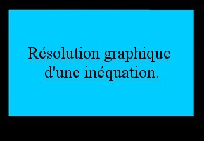 Resolution graphique d inequation