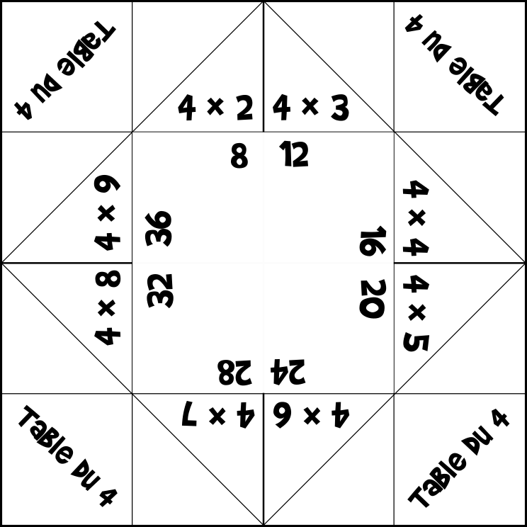 Table De Multiplication Du 3