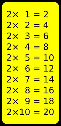 table du 2