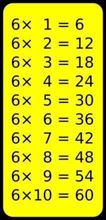 table du 6